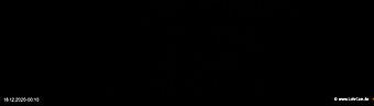 lohr-webcam-18-12-2020-00:10
