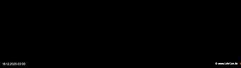 lohr-webcam-18-12-2020-03:00