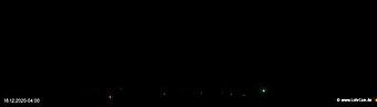 lohr-webcam-18-12-2020-04:00