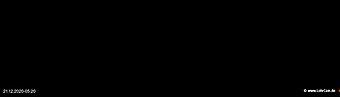 lohr-webcam-21-12-2020-05:20