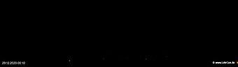 lohr-webcam-29-12-2020-00:10