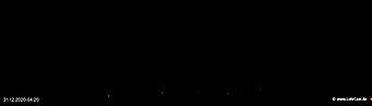 lohr-webcam-31-12-2020-04:20