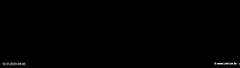 lohr-webcam-12-01-2020-06:40