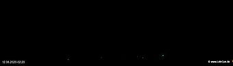 lohr-webcam-12-06-2020-02:20