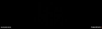 lohr-webcam-04-03-2020-00:00