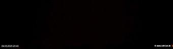 lohr-webcam-04-03-2020-23:40