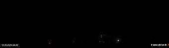 lohr-webcam-12-05-2020-04:20