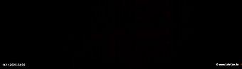 lohr-webcam-14-11-2020-04:00
