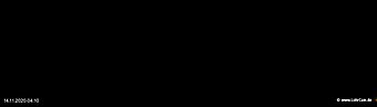 lohr-webcam-14-11-2020-04:10