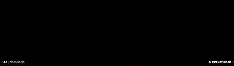 lohr-webcam-14-11-2020-05:00