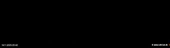 lohr-webcam-14-11-2020-05:40