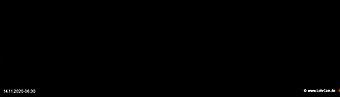 lohr-webcam-14-11-2020-06:30