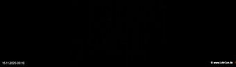 lohr-webcam-15-11-2020-00:10