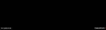 lohr-webcam-15-11-2020-01:30