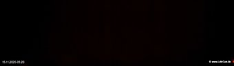lohr-webcam-15-11-2020-05:20