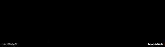 lohr-webcam-21-11-2020-00:30