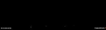 lohr-webcam-02-10-2020-02:00