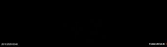 lohr-webcam-20-10-2020-03:40