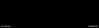 lohr-webcam-20-10-2020-04:40