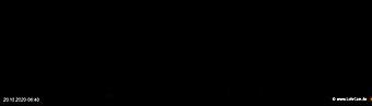 lohr-webcam-20-10-2020-06:40