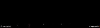 lohr-webcam-25-10-2020-05:10