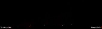 lohr-webcam-25-10-2020-05:20