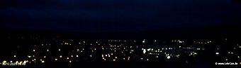 lohr-webcam-30-10-2020-06:40