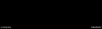 lohr-webcam-31-10-2020-22:30