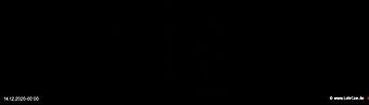 lohr-webcam-14-12-2020-00:00