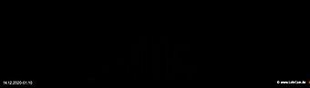 lohr-webcam-14-12-2020-01:10