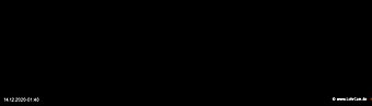 lohr-webcam-14-12-2020-01:40