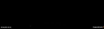 lohr-webcam-20-04-2021-05:10
