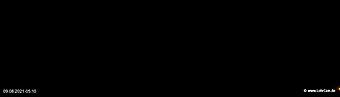 lohr-webcam-09-08-2021-05:10