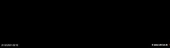 lohr-webcam-21-02-2021-02:10