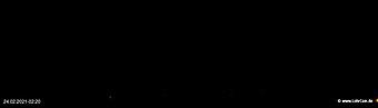 lohr-webcam-24-02-2021-02:20