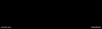 lohr-webcam-24-02-2021-04:10