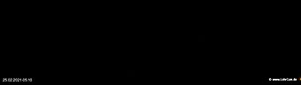lohr-webcam-25-02-2021-05:10
