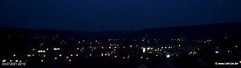 lohr-webcam-03-07-2021-22:10