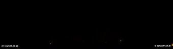 lohr-webcam-01-10-2021-03:40