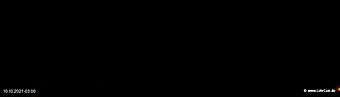 lohr-webcam-10-10-2021-03:00
