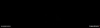 lohr-webcam-15-10-2021-05:10