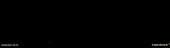 lohr-webcam-04-09-2021-05:10